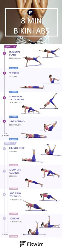 8-Minute Abs Workout for Women