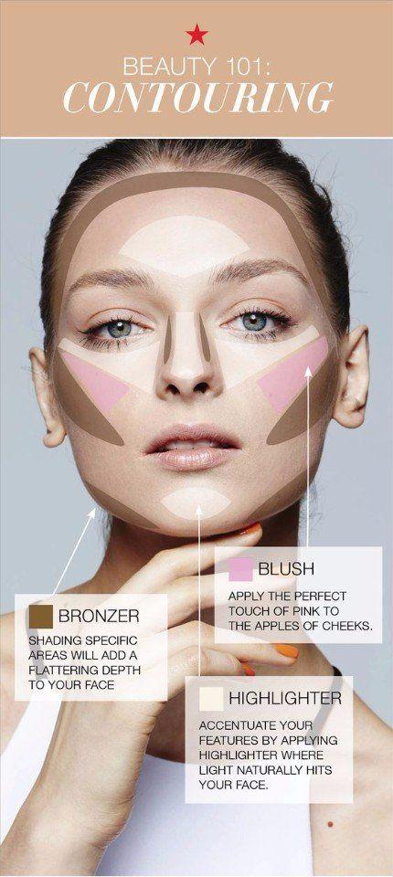 makeup to contour