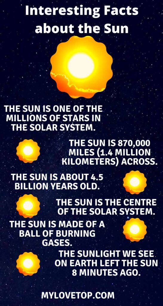 Sun source of our life